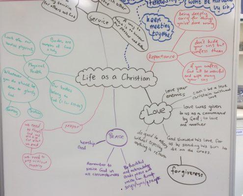 Brainstorming Biblical Concepts